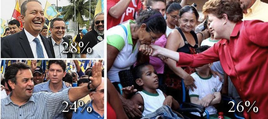 """Folha cria """"critério"""" para provocar empate em pesquisa eleitoral"""