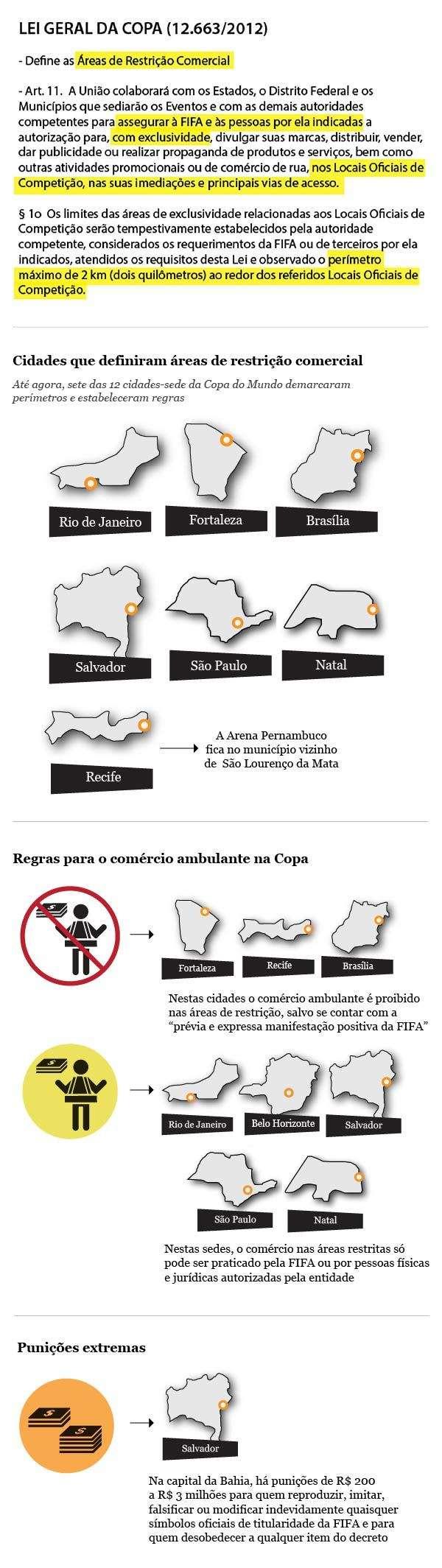 (Fonte: Agência Pública de Jornalismo Investigativo)