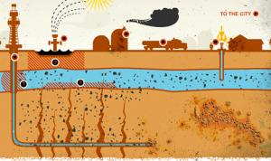 A fraturação hidráulica em busca de gás é umas das práticas mais nocivas da indústria energética que depende de combustíveis fósseis (Reprodução)