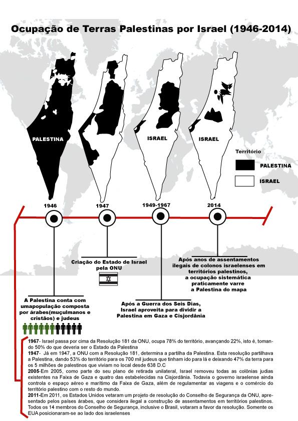 infografico palestina