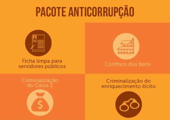 Pacote_Anticorrupcao_resumido