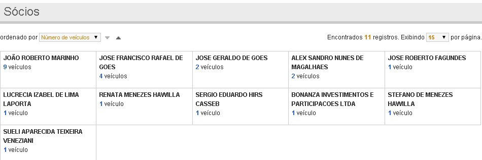 TV TEM, do interior de SP: lista de sócios, segundo o site Donos da Mídia. (Repordução)
