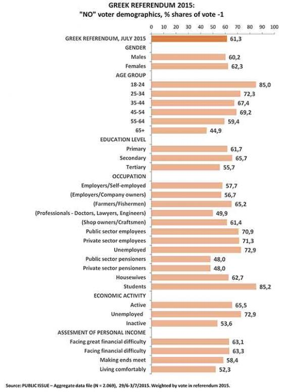 pesquisa-referendo-grecia1