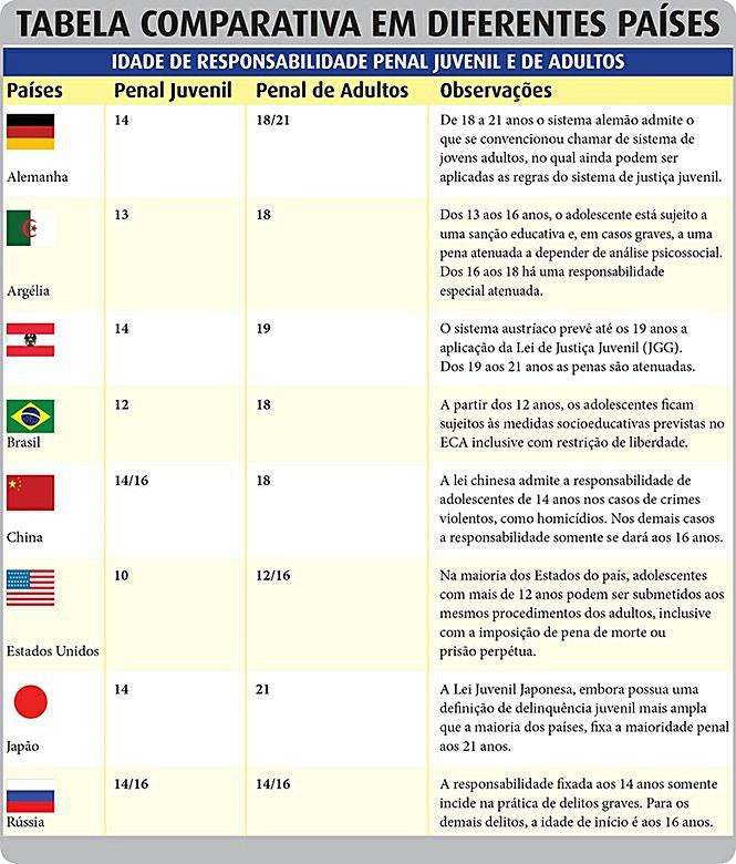 (Arte: Rede Brasil Atual)