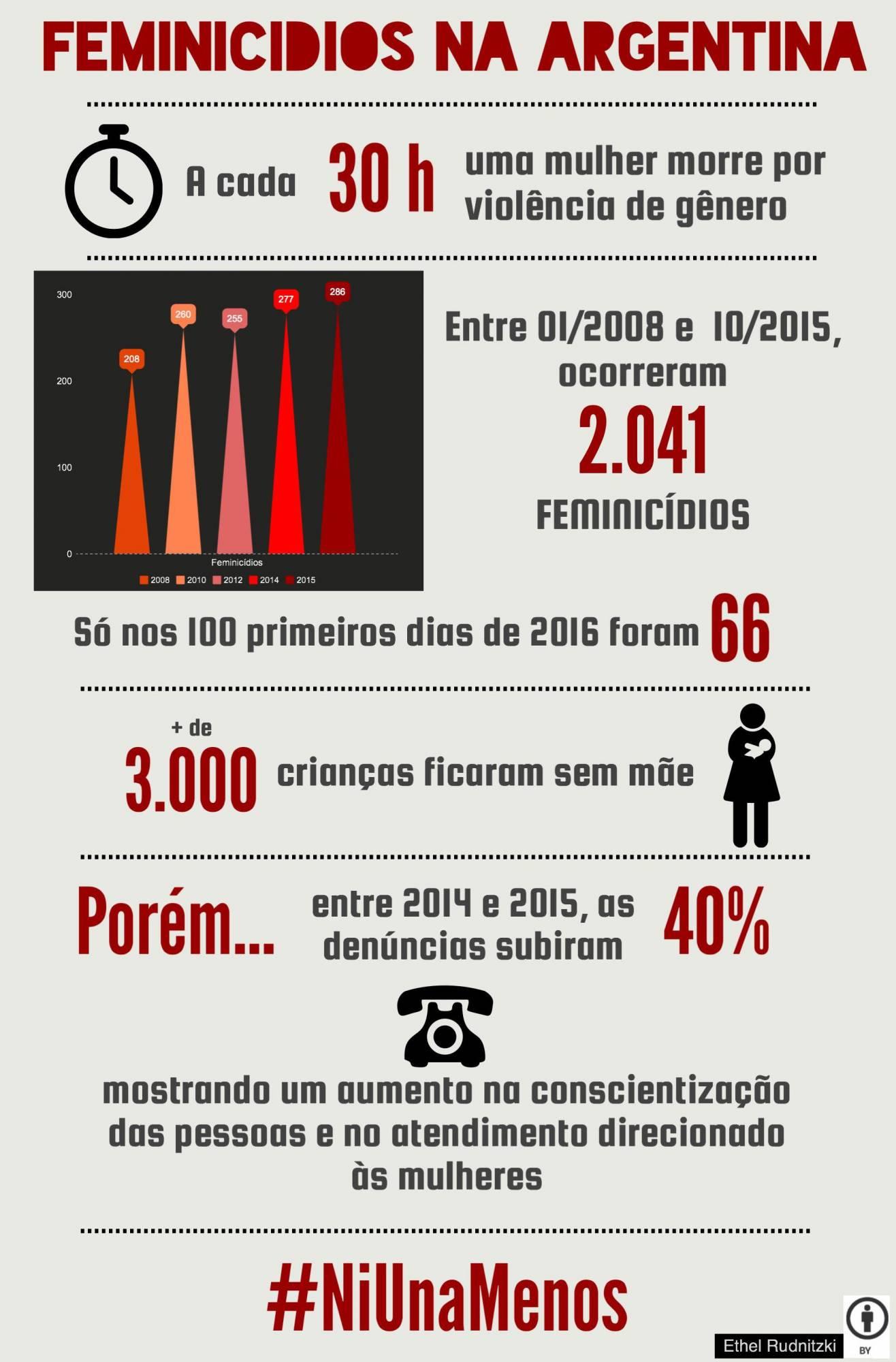 infofeminicidios