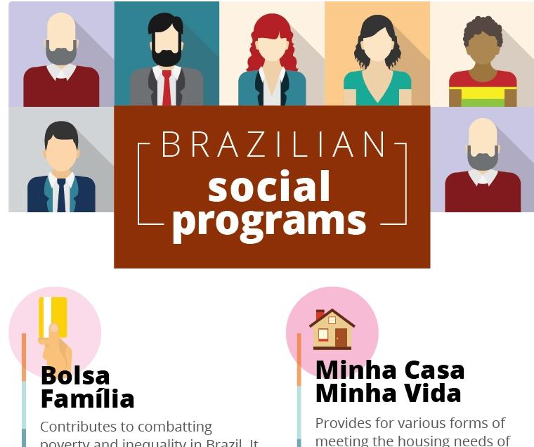 Sessão do site que enaltece programas sociais criados por Lula e Dilma. (Reprodução)