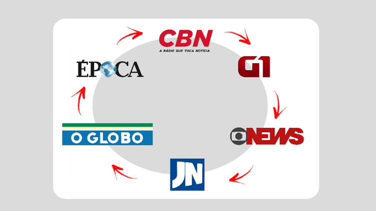 Organizações-Globo.png