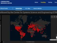 Coronavírus já infectou 20 milhões de pessoas em todo o mundo