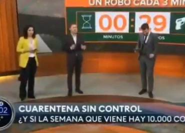 Vídeo: jornalista de direita argentino comemora aumento dos contágios por coronavírus no país