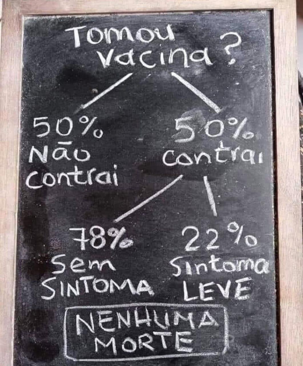 Meme Explica De Forma Simples Eficacia Da Coronavac Revista Forum
